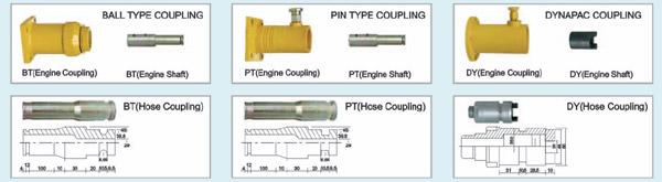 Основные способы связи двигателя и вибратора